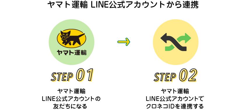 http://b2-dlserver.kuronekoyamato.co.jp/kuronekoimages/line/pc/txt_ct02_02.png