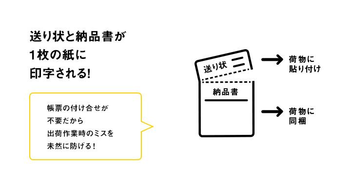 送り状と納品書が1枚の紙に印字される!